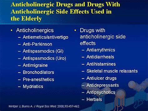 Anticholinergic Also Search For Here Is A Rhyme To Help You Remember The Side Effects Associated With Anticholinergic