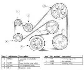serpentine belt diagram for 2000 ford focus fixya