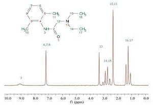 Interpretation Of Proton Nmr Spectra Organic Spectroscopy International Lidocaine