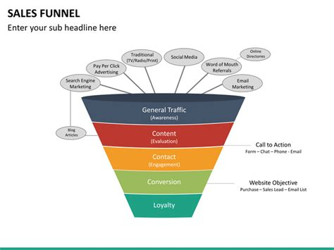 sales funnel templates sales funnel powerpoint template sketchbubble