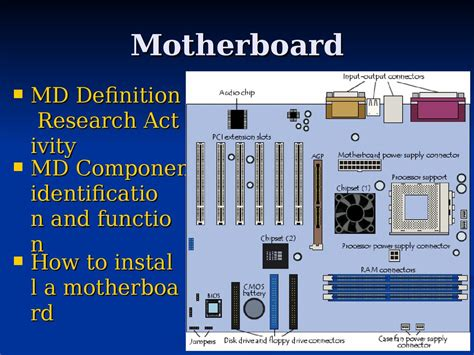motherboard tutorial powerpoint presentation computer systems презентация онлайн