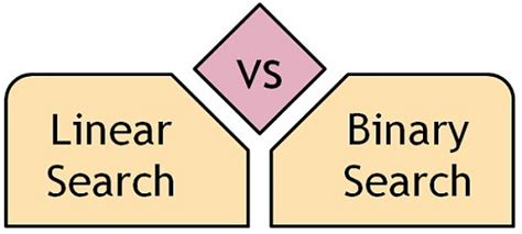 Binary Search Is Comparisons In The Worst Difference Between Linear Search And Binary Search With Comparison Chart