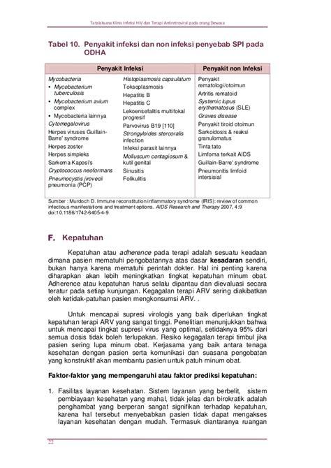 Obat Fdc Arv tatalaksana klinis infeksi hiv dan terapi antiretroviral