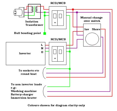 manual changeover switch wiring diagram 39 wiring