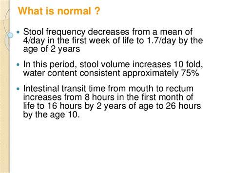 chronic constipation dr vishnu biradar