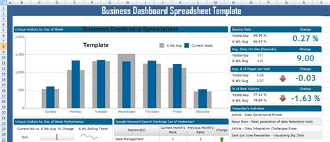 Professional Business Template by Professional Business Dashboard Spreadsheet Templates