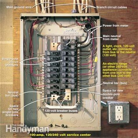 how to check wiring in your home testing a circuit breaker panel for 240 volt electrical