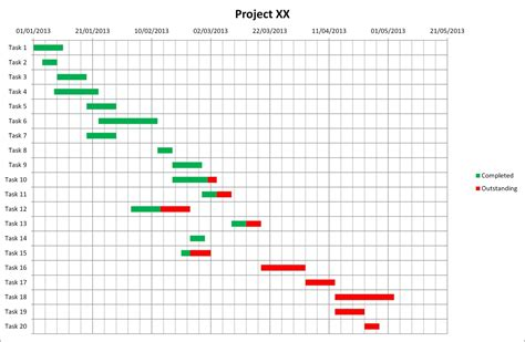 graph diagram tool gantt chart excel template ver 2 tool store chart and