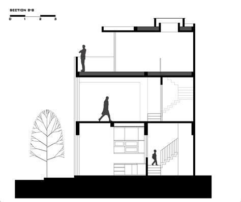 section 10b 5 galer 237 a de casa kai iday design 53