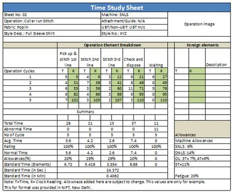 time study template excel free beautiful 10 simple excel gantt chart