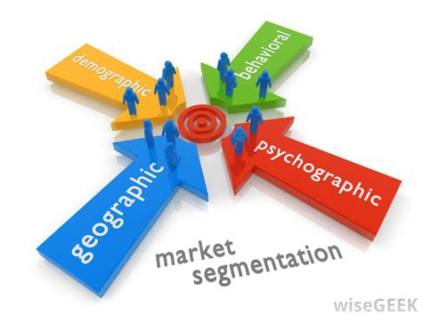 Demographic classification is one aspect of market segmentation