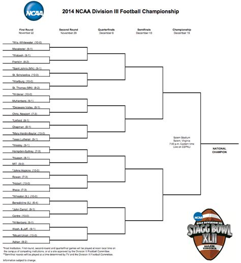 section 3 football playoffs bracket 2014 division ii division iii and naia football playoff