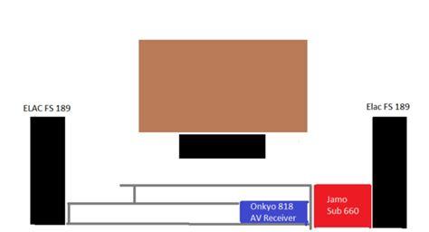 Optimale Höhe Fernseher Wand by Center Speaker Wo Platziert Ihn Allgemeines