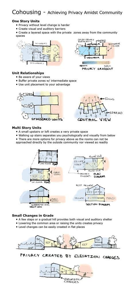 gallery of 58 social housing in antibes atelier pirollet mejores 90 im 225 genes de siarchitects collective housing en