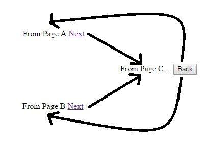 Document Referrer Jquery
