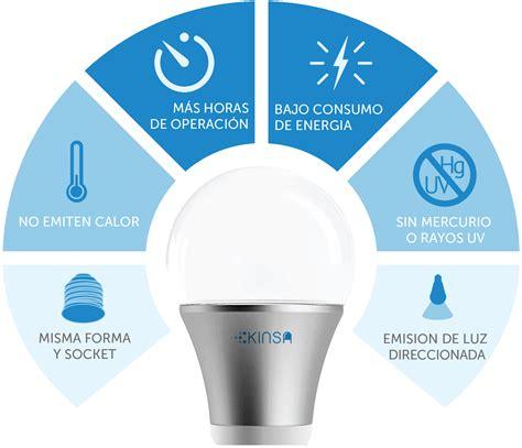 Benefits Of Led Kinsa Led Led Light Bulbs Benefits