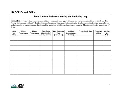 Restroom Cleaning Log Template Charlotte Clergy Coalition Cleaning Timesheet Template