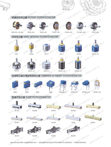 types of sakae potentiometer alps potentiometer types of potentiometer dy buy sakae