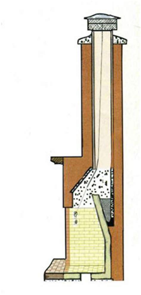 Top Sealing Fireplace Der by Chimney Sweep Top Sealing Ders