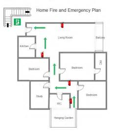 Emergency Exit Floor Plan Template by Simple Emergency Chart Maker Make Great Looking