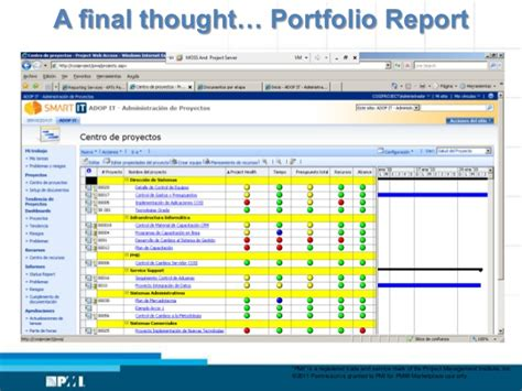 project management scorecard template from balanced scorecard to project portfolio management