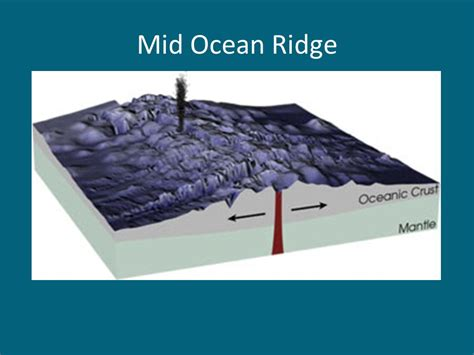 week 17 hydrology floor topography ppt mid ridge images