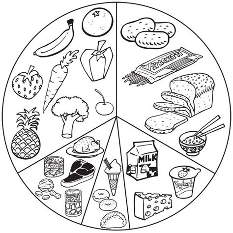 myplate food coloring pages coloring pages