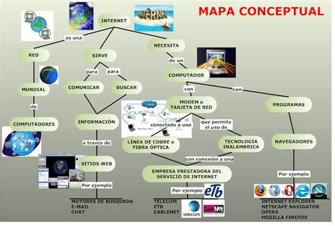 imagenes de mapas visuales aprendizaje visual t 201 cnicas visuales de aprendizaje
