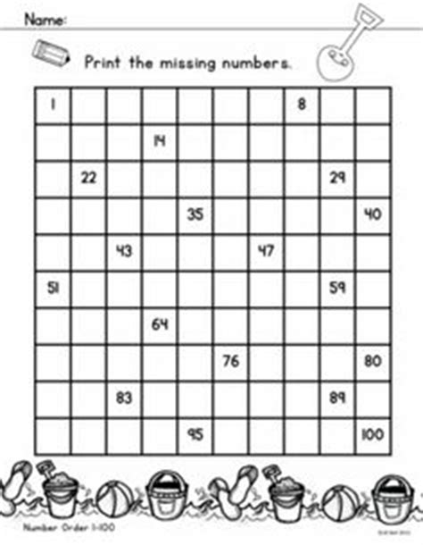 Mathnasium Worksheets 1000 images about summer math tips on go math