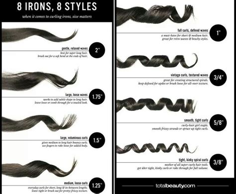 what size curling iron to get for medium to long length hair curling iron curl sizes hair pinterest curls style