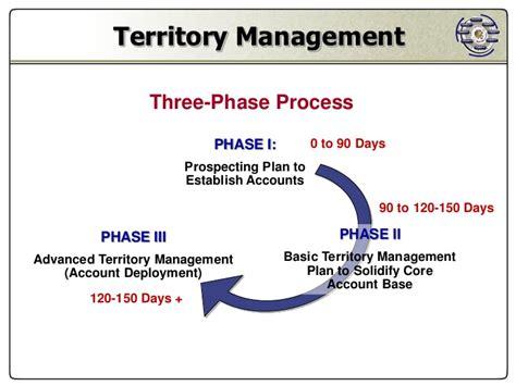 Efficient Home Plans Territory Management
