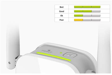 New D Link Dap 1325 N300 Wifi Range Extender 300mbps d link dap 1325 n300 wi fi range extender xcite kuwait