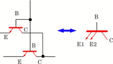 logic gates homofaciens