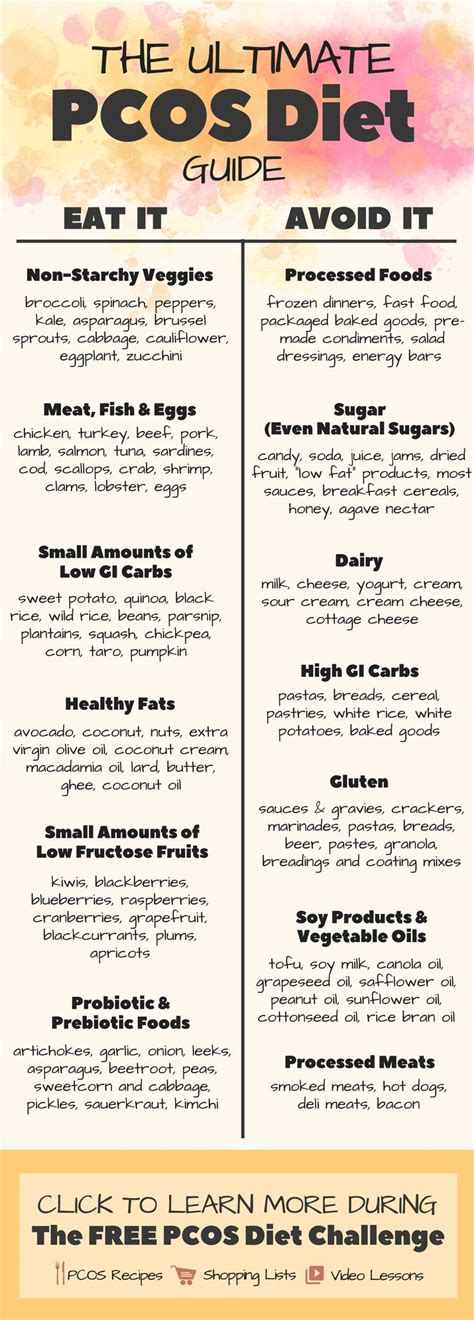 printable diet plan for hypothyroidism 151 best foods to boost fertility images on pinterest