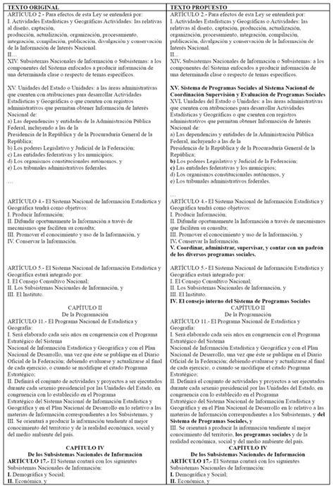 codigo civil estado de mexico vigente al 2016 codigo de procedimientos civiles para el estado de mexico