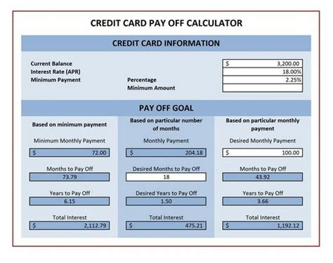 College Credit Tracker Template Credit Card Tracking Spreadsheet Spreadsheets