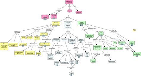 maps n o t e 1 9 c o m page 2 cartografia cognitiva a relacao entre a cartografia