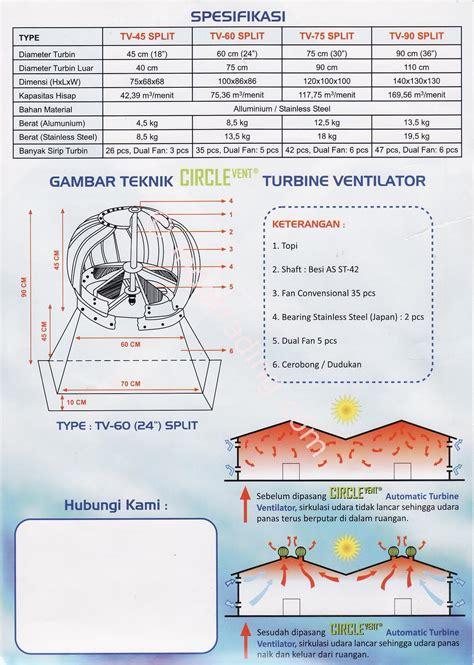 Pipa Ventilasi Jual Turbin Ventilasi Circlevent Harga Murah Jakarta Oleh