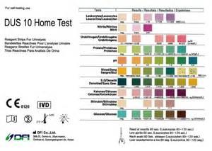uti home test 2 215 5 urine infection uti test kits home health uk