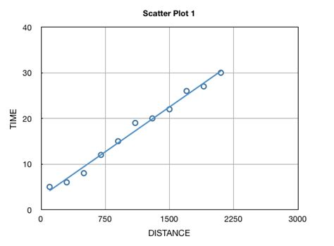 How To Make A Scatter Plot On Paper - what does the scatter graph do helpessay661 web fc2