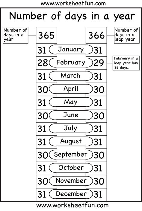 printable worksheets year 1 number of days in a year 1 worksheet free printable