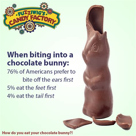 easter facts interesting facts about images details uk page 5