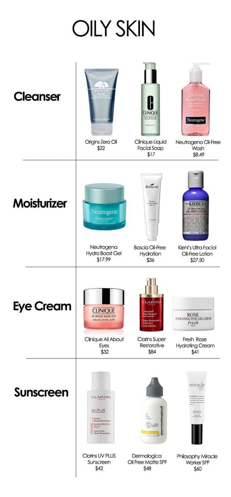 8 Great Skin Care Products by The Best Products For Your Skin Type Skincare Routine