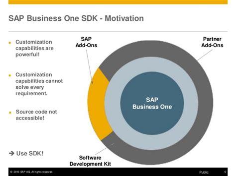 tutorial sdk sap business one suse technical webinar build b1 apps in the framework of