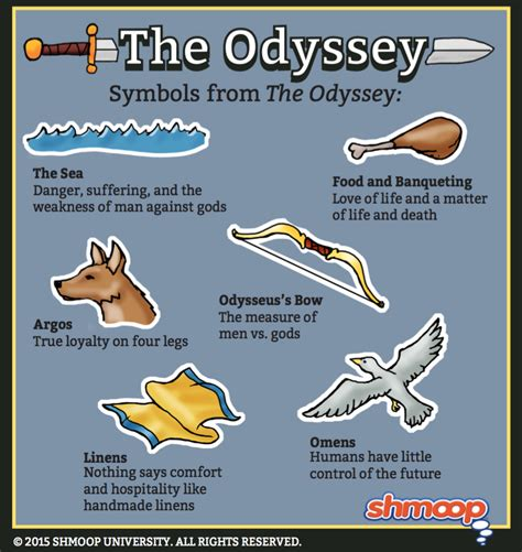 themes in book 4 of the odyssey odyssey symbolism essay rushessayreviews web fc2 com