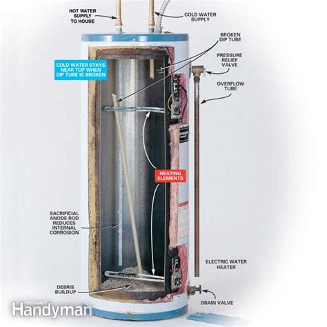 how to repair or replace defective water heater dip