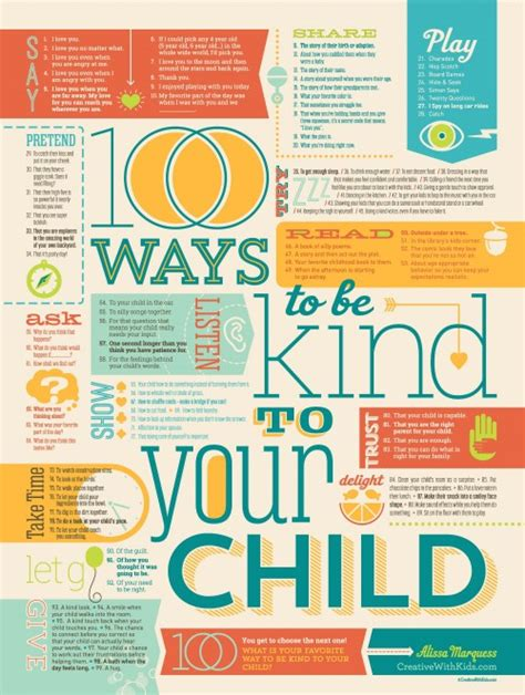 10 Ways To Show Your Parents You Are Responsible by 100 Ways To Be To Your Child Creative With