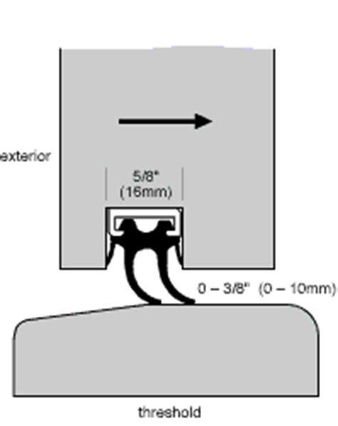 Exterior Door Bottom Weather Seal Weatherseal Design