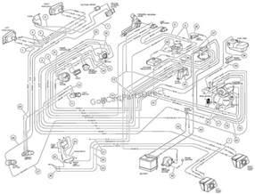 715 club car precedent wiring diagram on wire utility cart