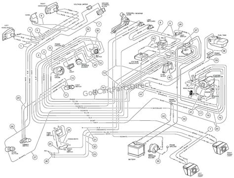 92 gas club car golf cart wiring diagram wiring diagrams